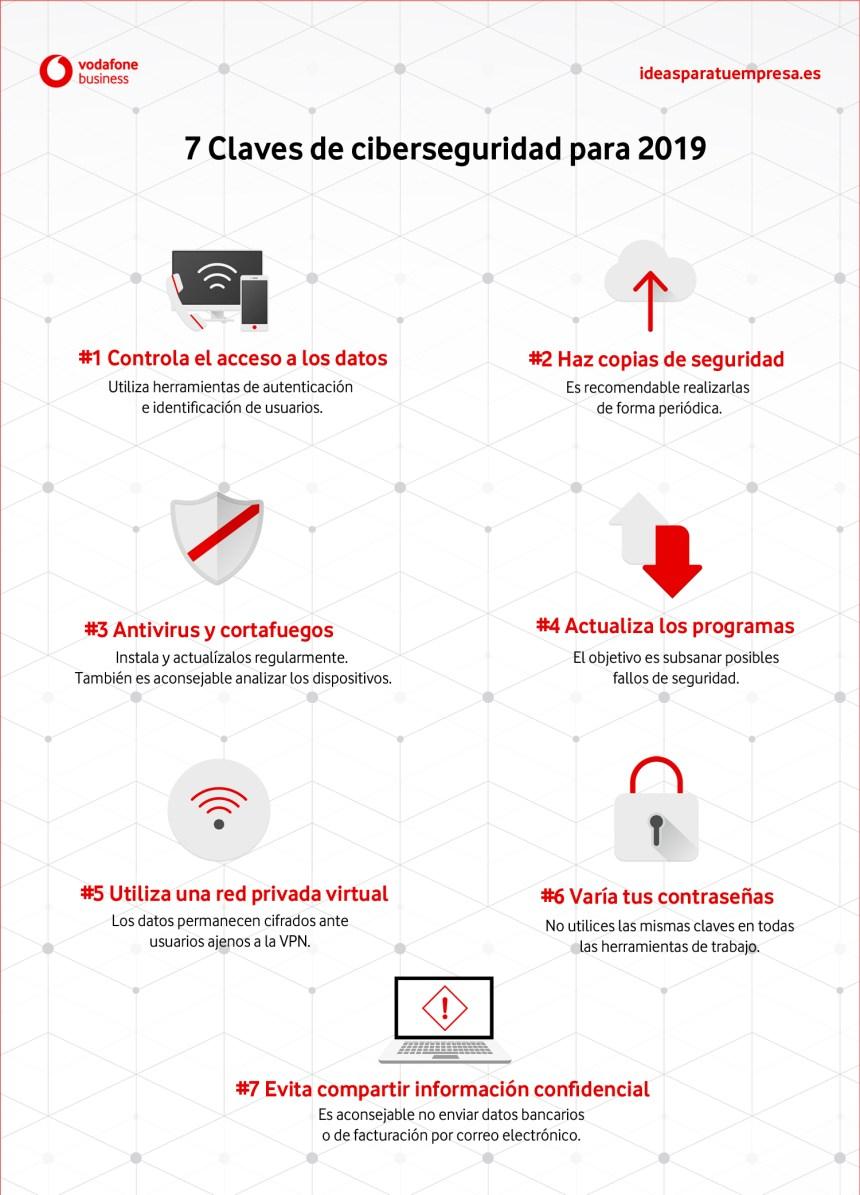 7 claves de ciberseguridad