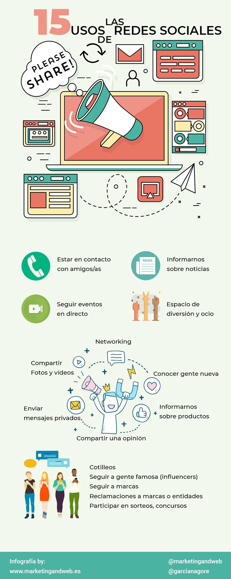 15 usos de las Redes Sociales