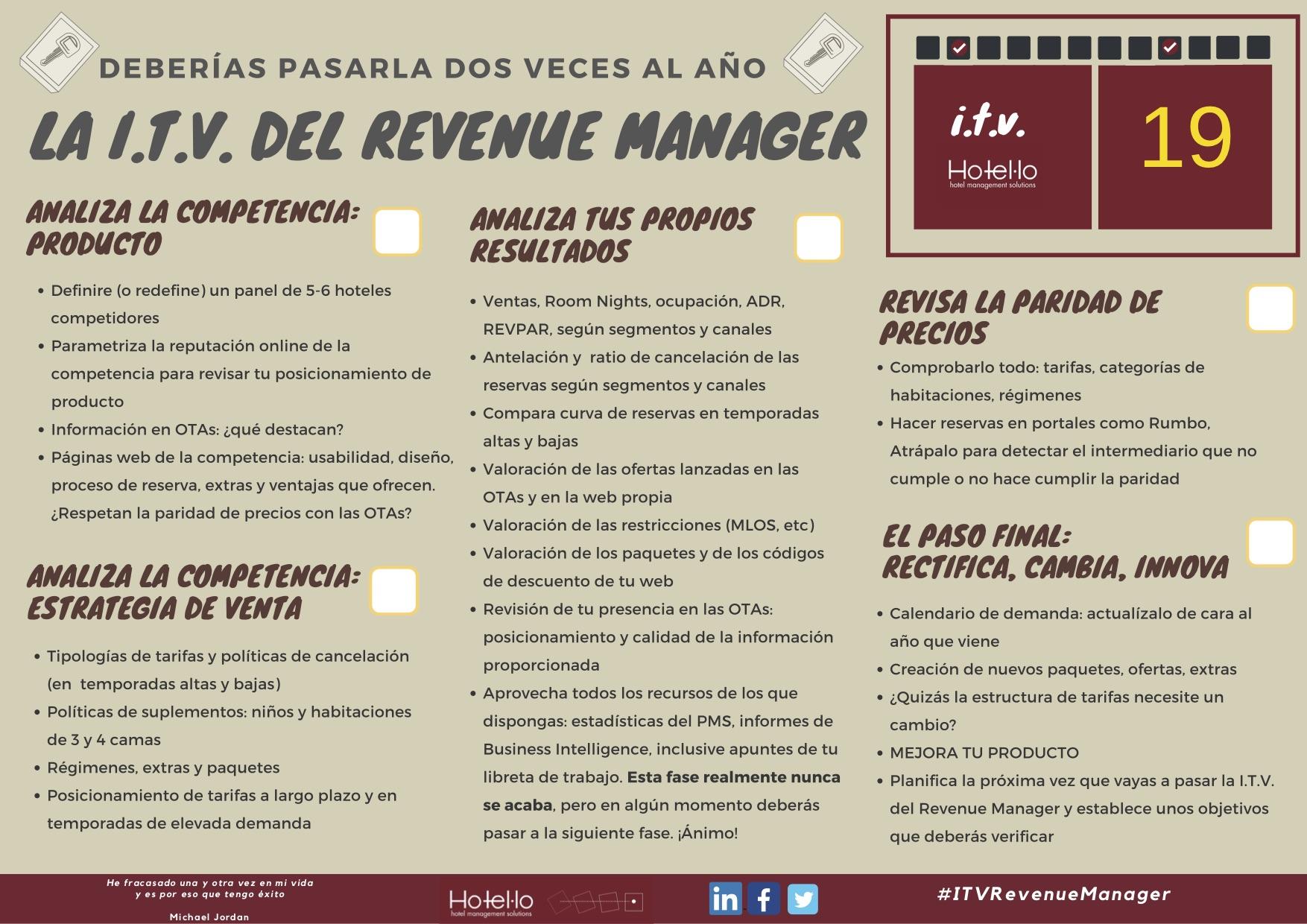 Calendario Atrapalo.La Itv Del Revenue Manger Infografia Infographic Turismo Tics Y