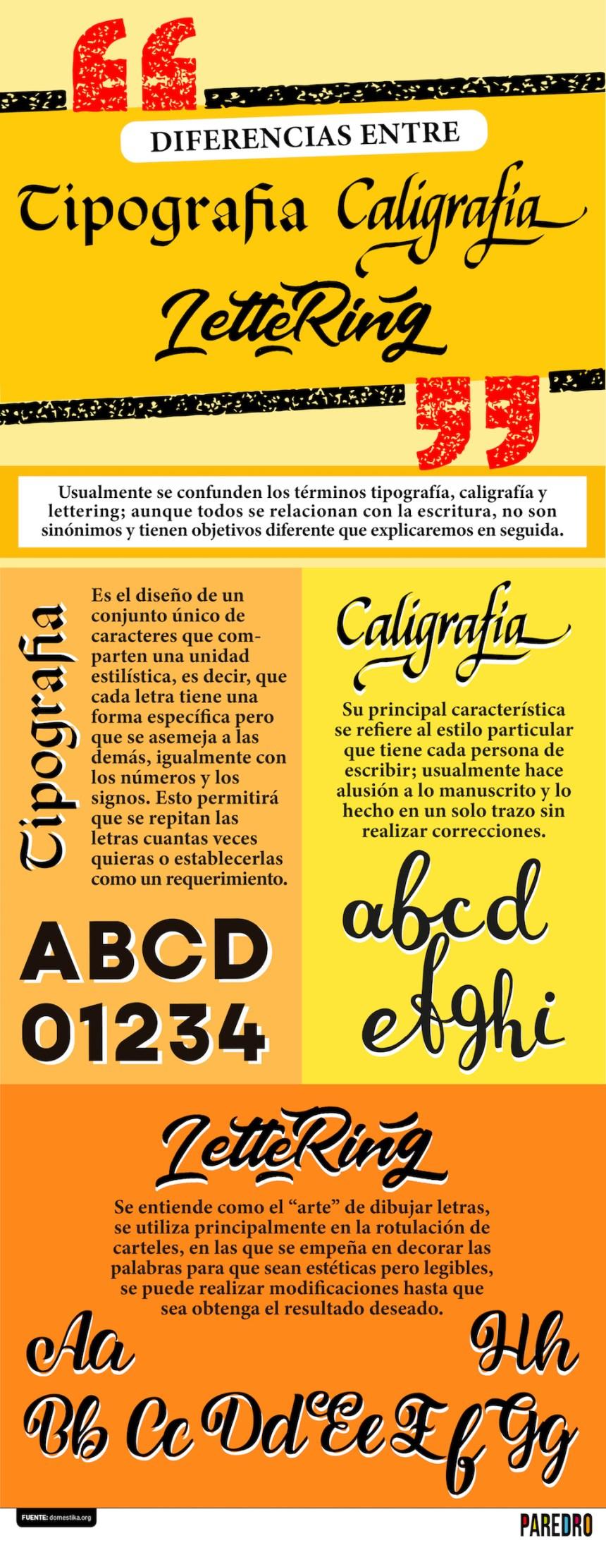 Tipografía vs Caligrafía vs Lettering