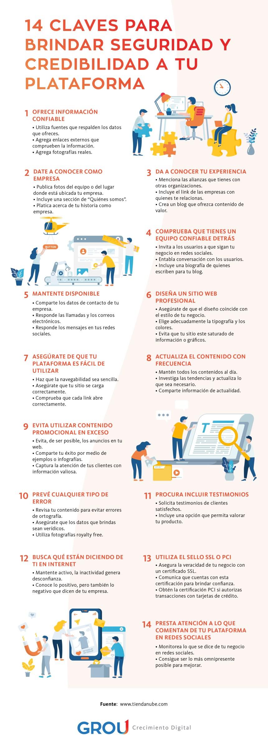 14 claves para la seguridad y credibilidad de tu plataforma online