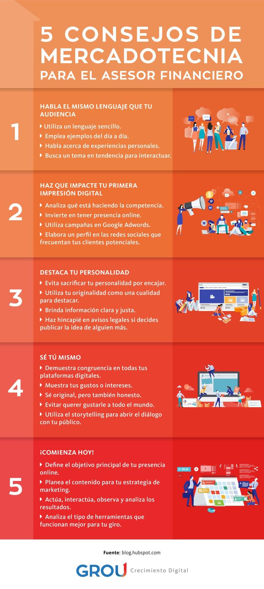 Marketing Digital 2.0
