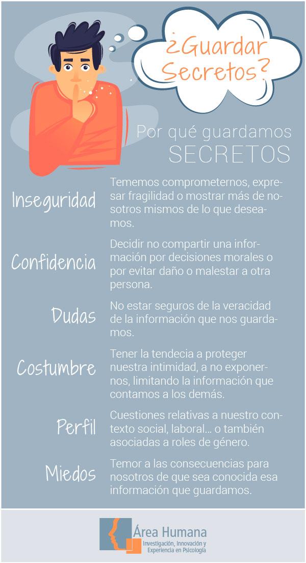 Por qué guardamos secretos