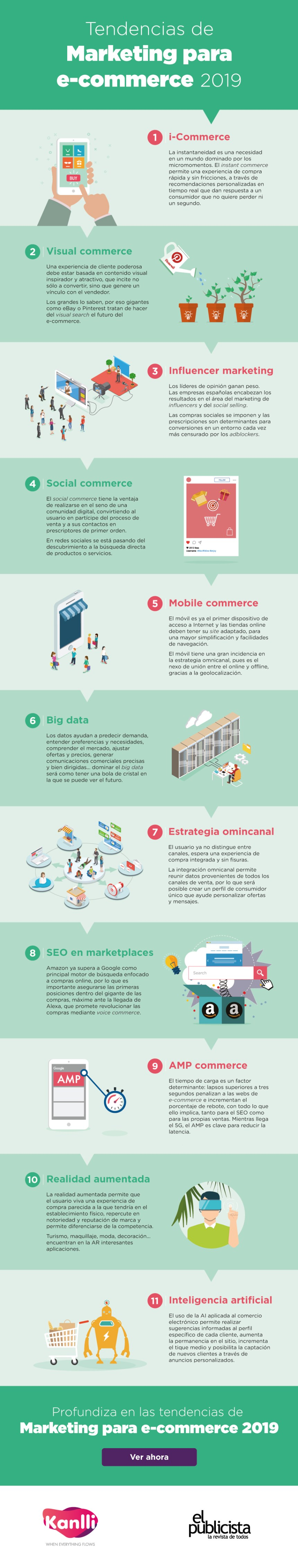 Tendencias de marketing para Comercio Electrónico