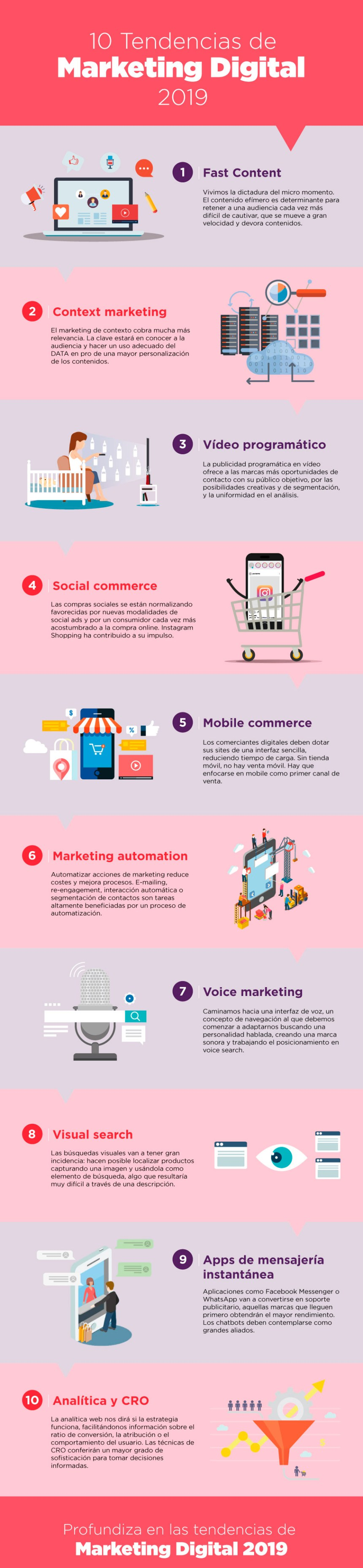 10 tendencias Marketing Digital