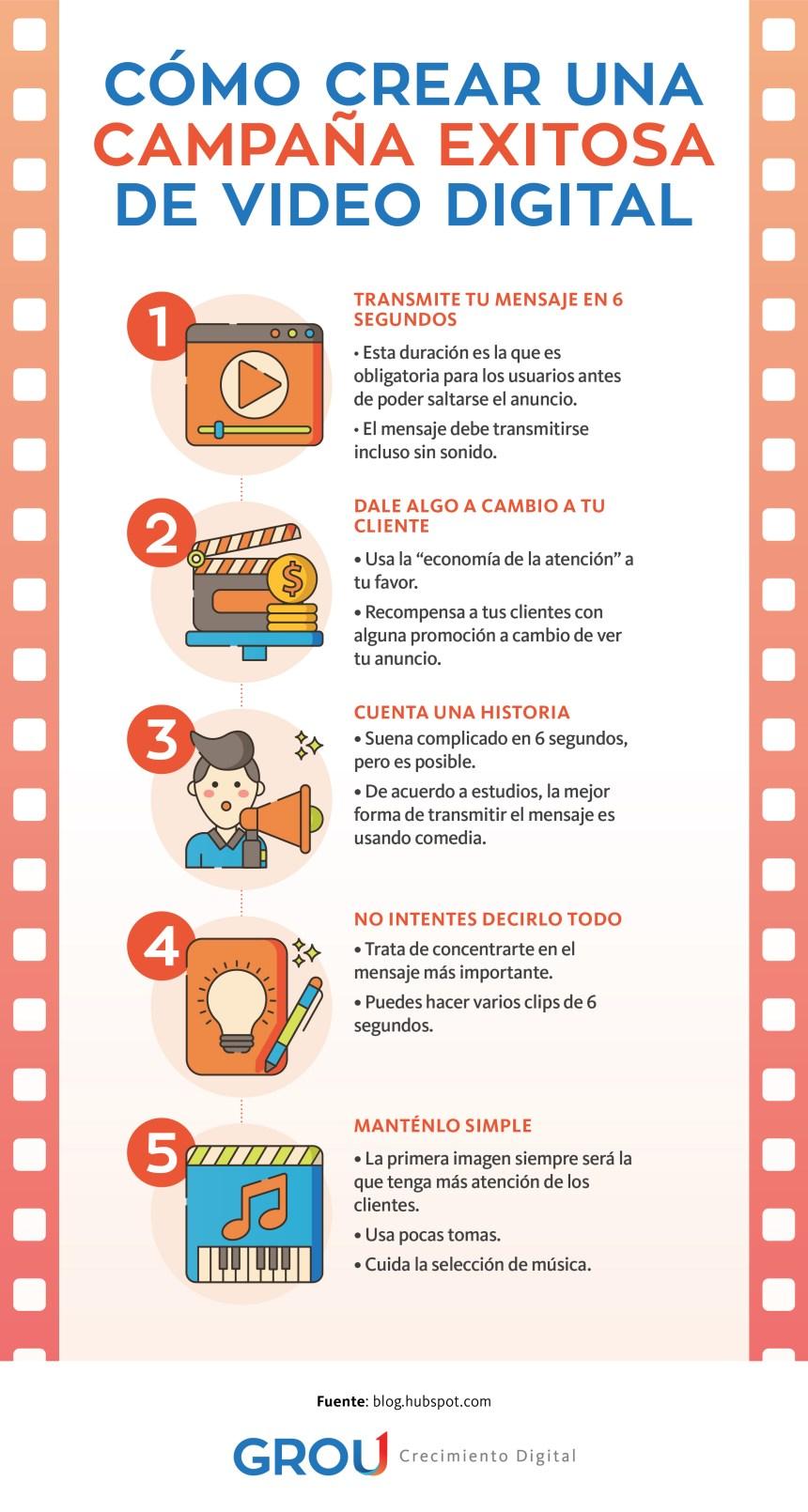 Cómo crear una campaña de marketing en vídeo
