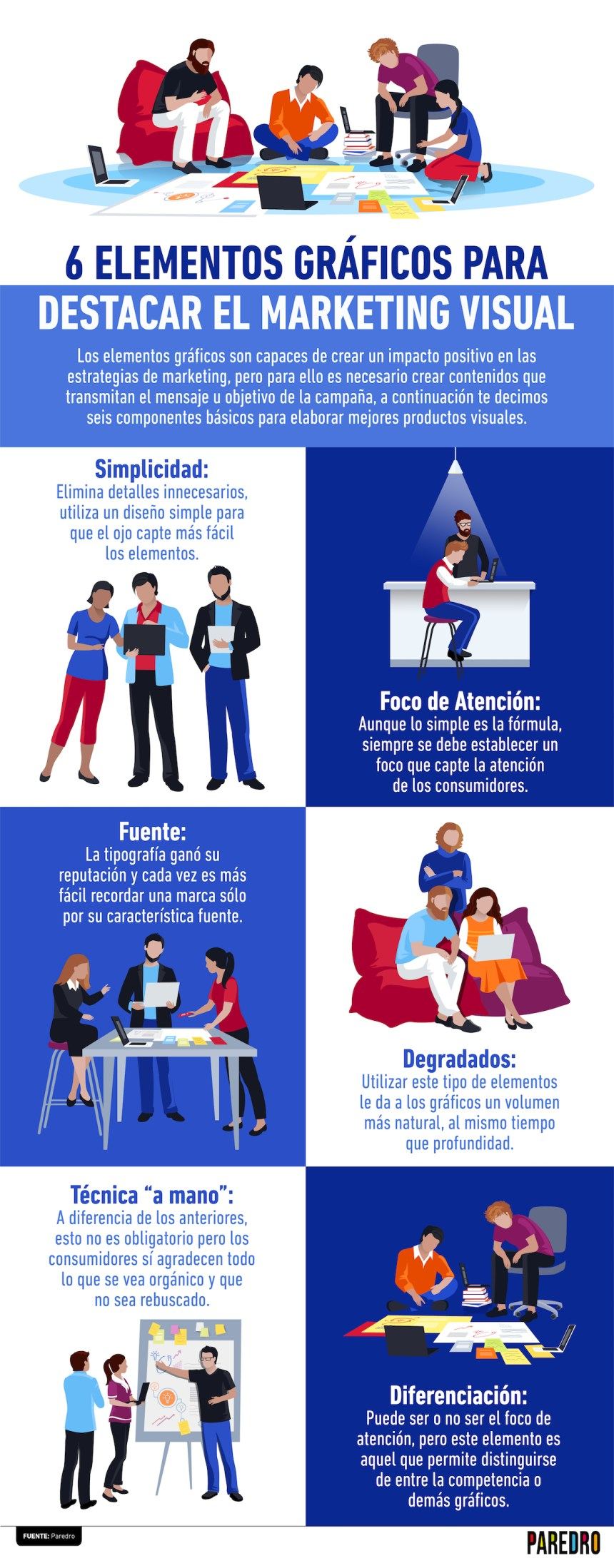 6 elementos para destacar el marketing digital