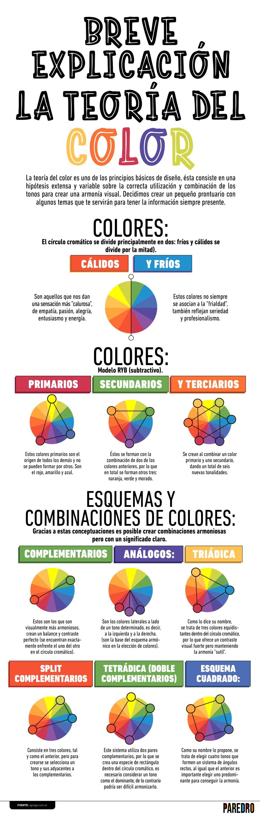 Breve explicación de la teoría del color