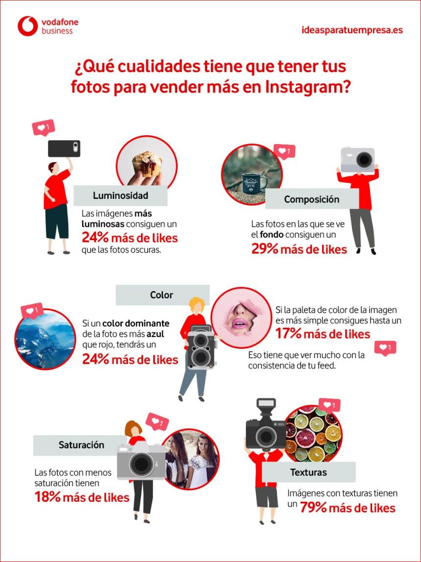 Cualidades de las fotografías para que vendan más en Instagram