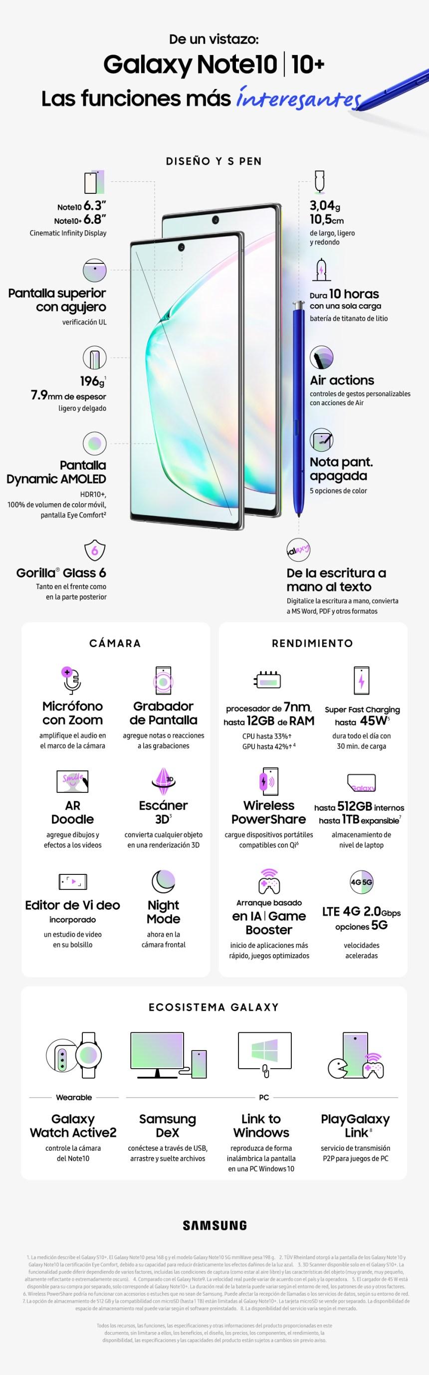 Funciones más interesantes del Galaxy Note 10