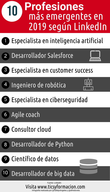 10-profesiones-emergenetes-2019-linkedin-infografia