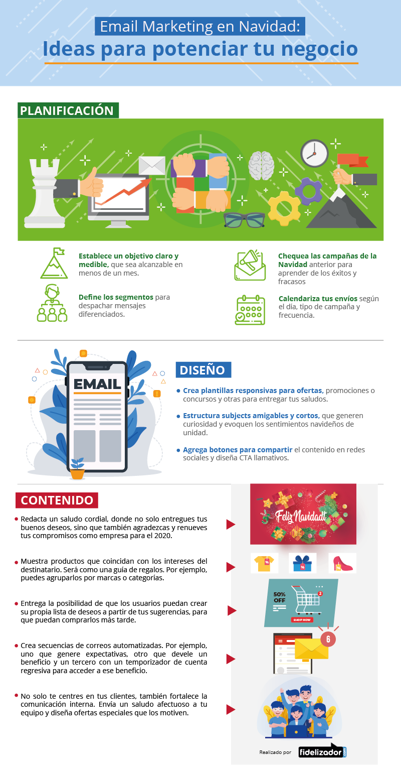 Email Marketing en Navidad