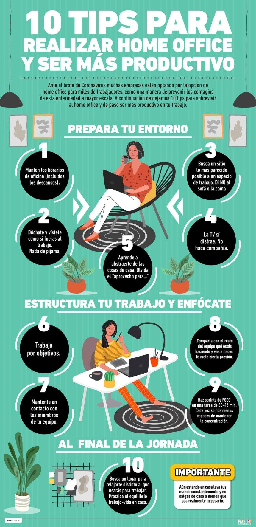 10 consejos sobre teletrabajo y productividad
