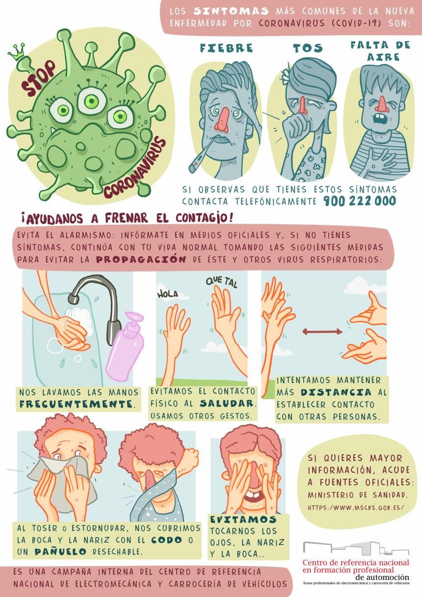 Consejos sobre el Coronavirus (Covid-19)