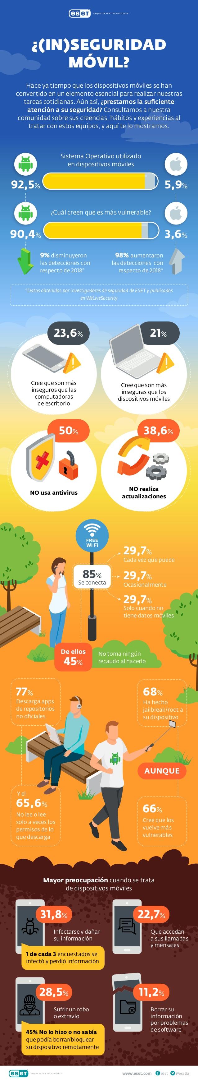 (In)Seguridad en dispositivos móviles