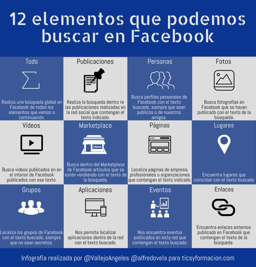 12 elementos que podemos buscar en Facebook