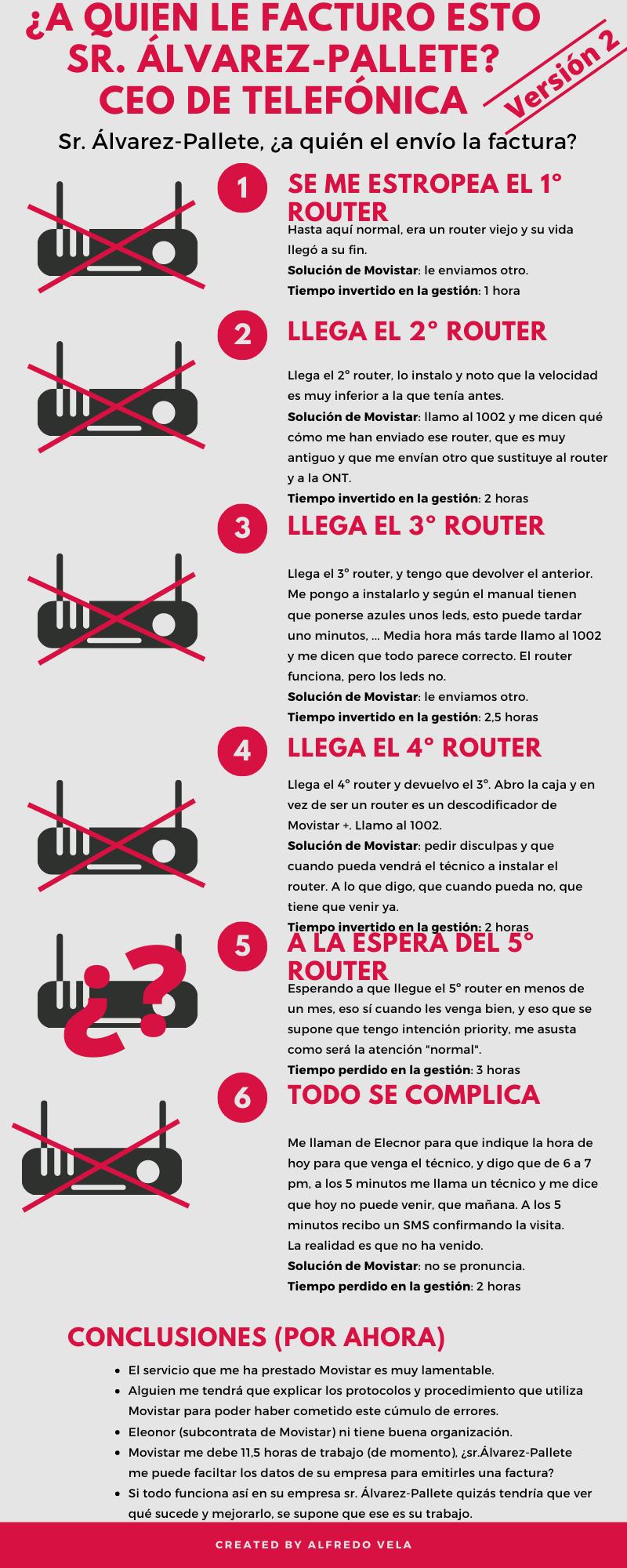 Cómo usar una infografía para quejarte de un mal servicio de atención al cliente (caso @Movistar_es y @GrupoElecnor)