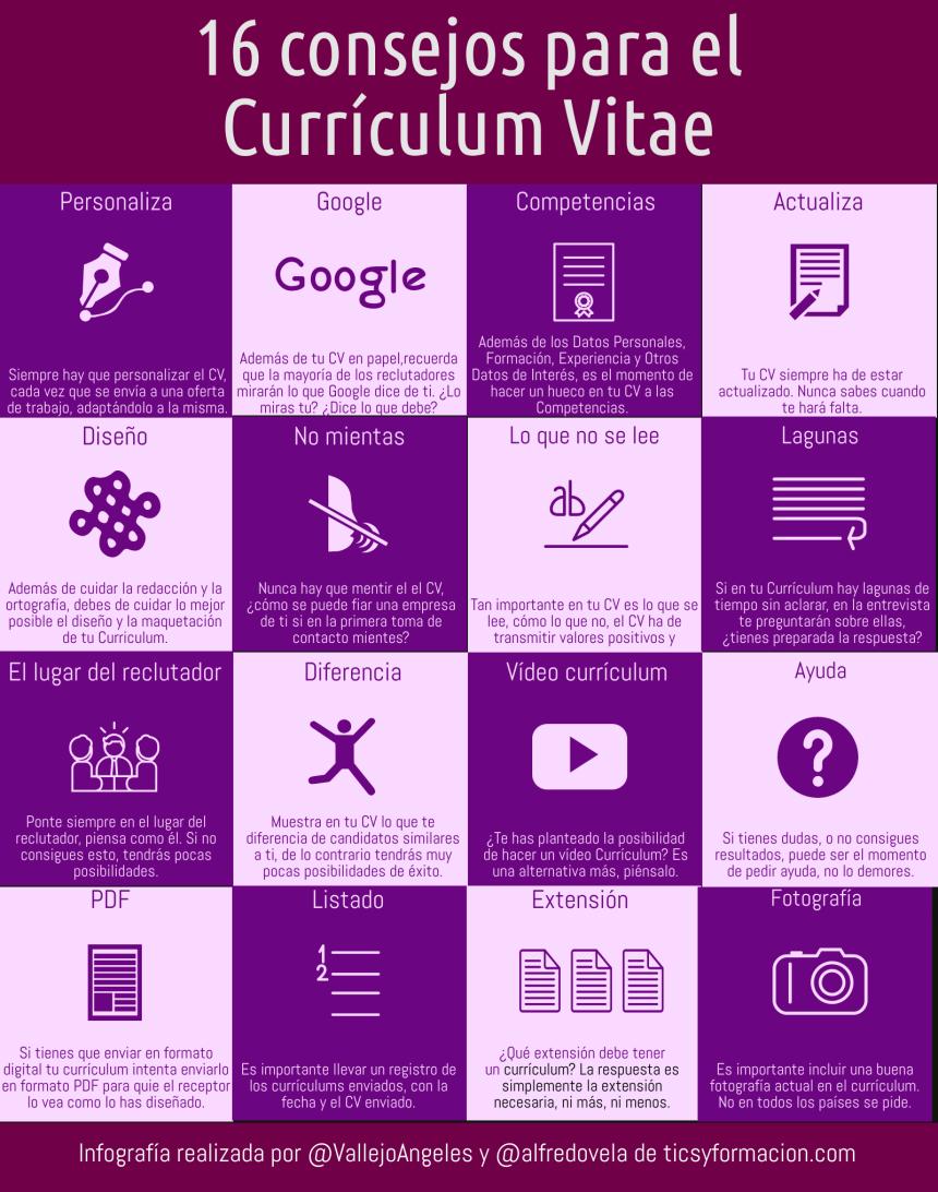 16 consejos para tu Currículum Vitae
