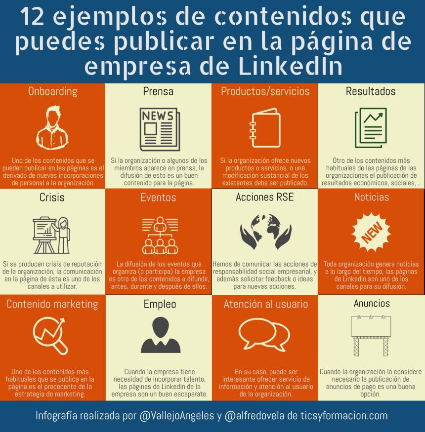 12 ejemplos de contenidos que puedes publicar en la página de empresa de LinkedIn