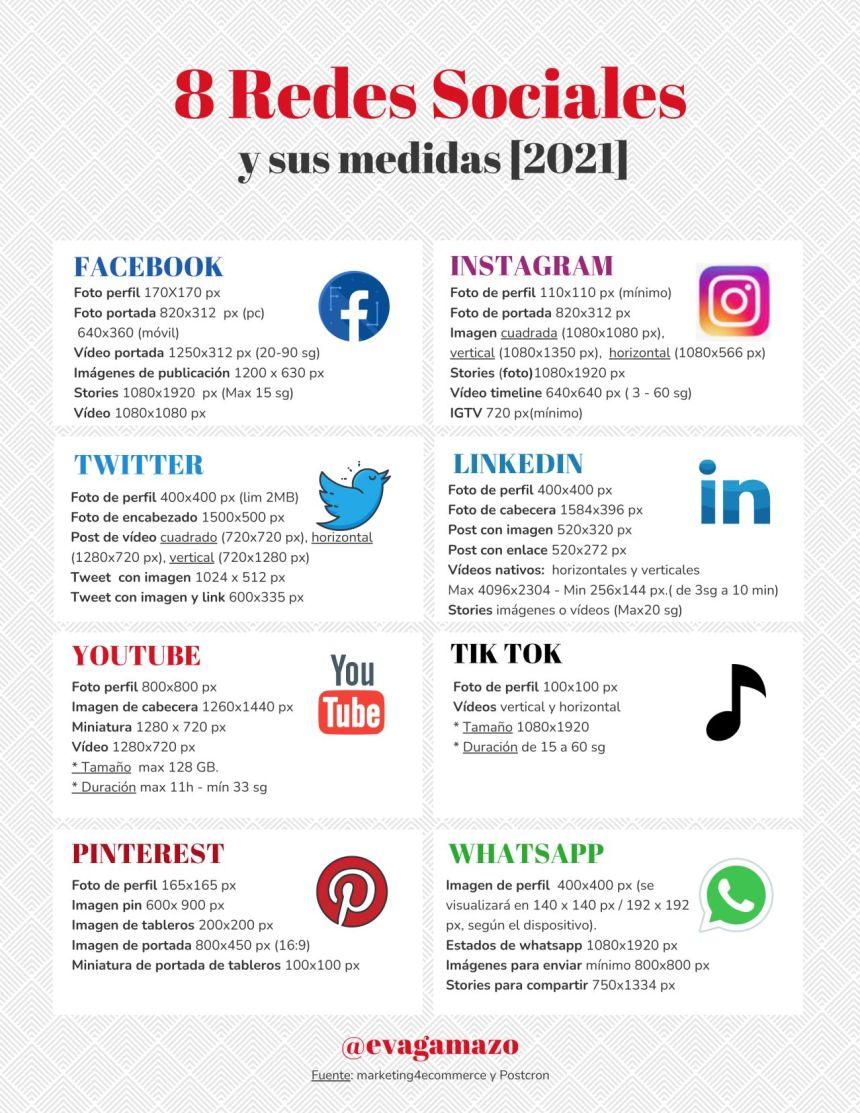 Tamaños de las imágenes para redes sociales 2021