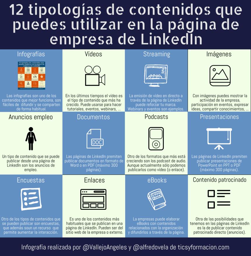 12 tipologías de contenidos que puedes publicar en la página de empresa de LinkedIn