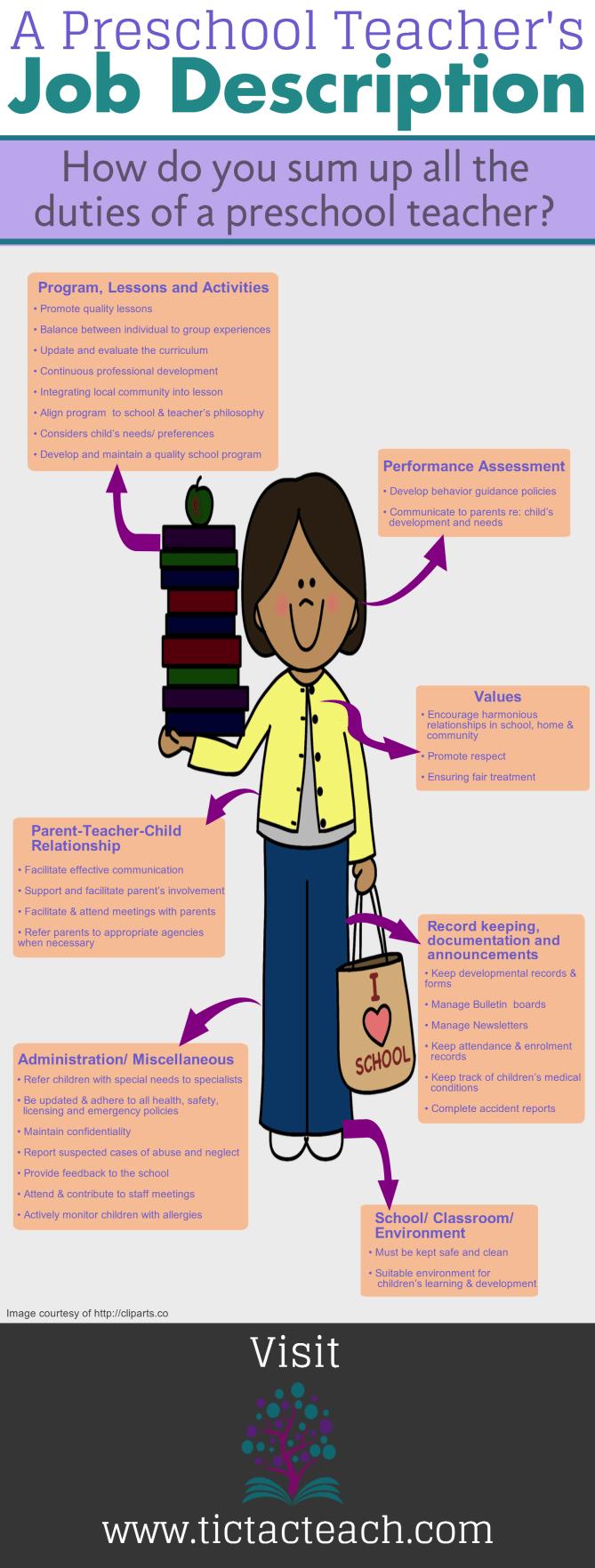 Preschool Teacher's job description infographic