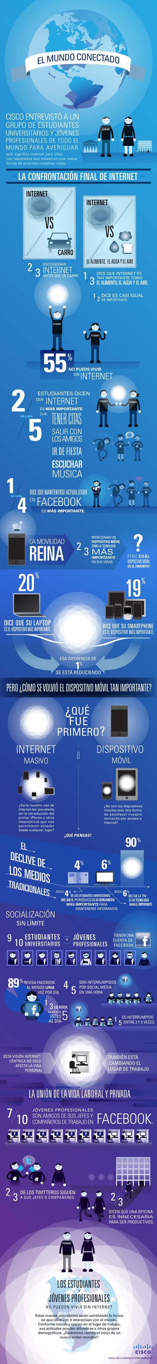 Cisco y una infografia de como ven los jovenes la Internet