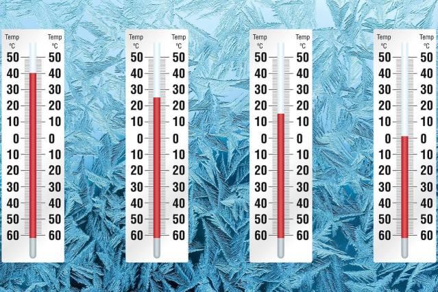 絶対温度とは何?絶対零度で分子のエネルギーがゼロになるのは嘘?