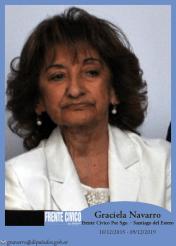 Graciela Navarro