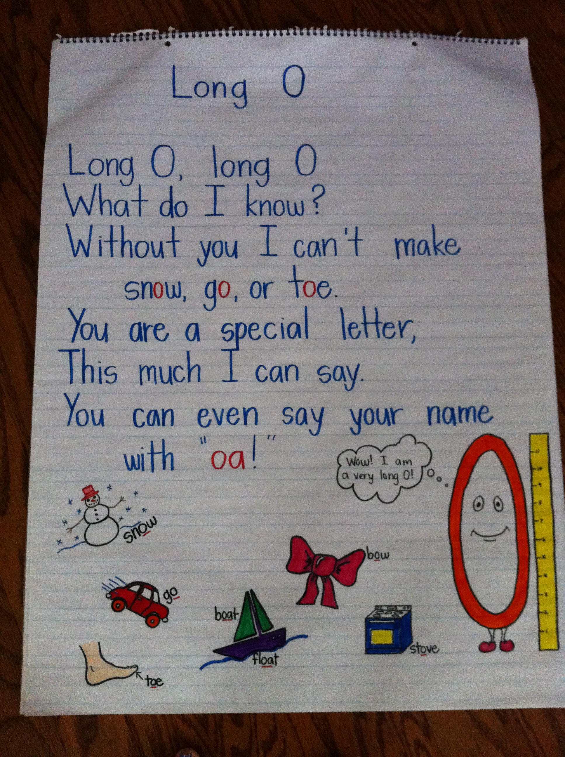 Images About Phonics