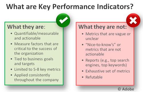 metricas 3