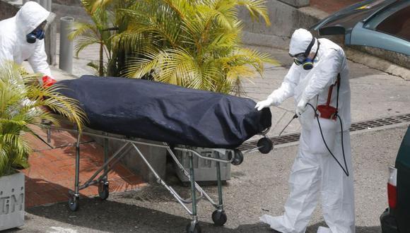 Muertos Colombia