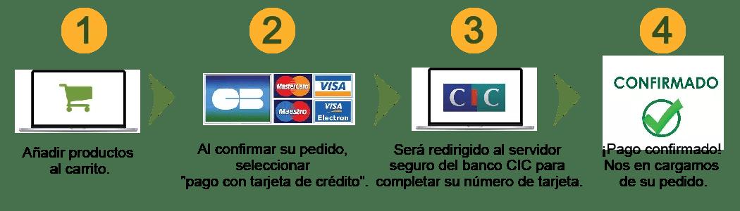 paga con tarjeta de crédito