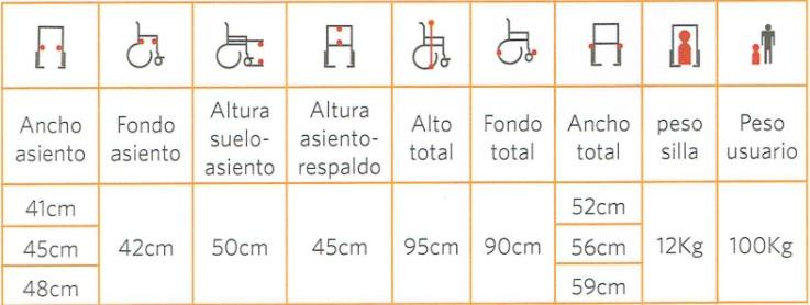 Silla de ruedas weekend ortopedia online tienda en madrid Medidas silla de ruedas