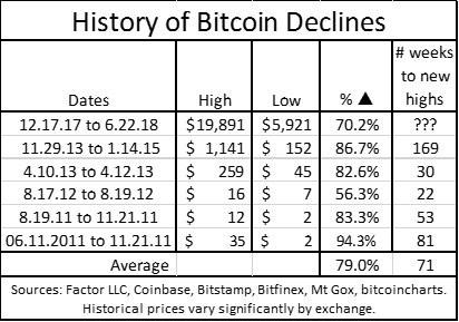 tiendientu.org-bitcoin-khi-nao-20000-1