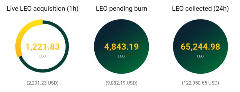 tiendientu.org-bitfinex-burn-leo-1