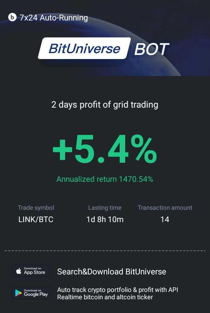 Kết quả thực của 1 anh em đánh Grid Trading bằng BitUniverse sau 1 ngày 8h với cặp LINK/BTC