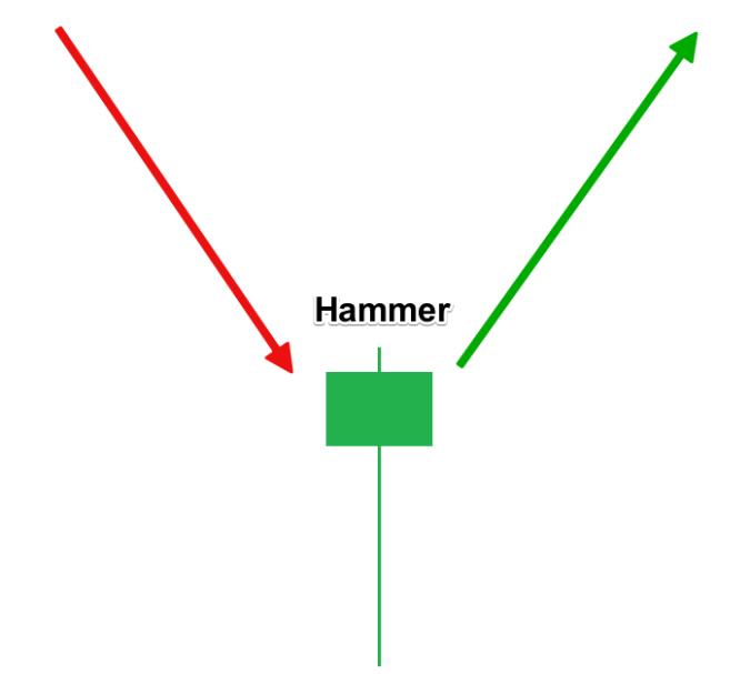 nen-dao-chieu-tang-gia-nen-bua-hammer