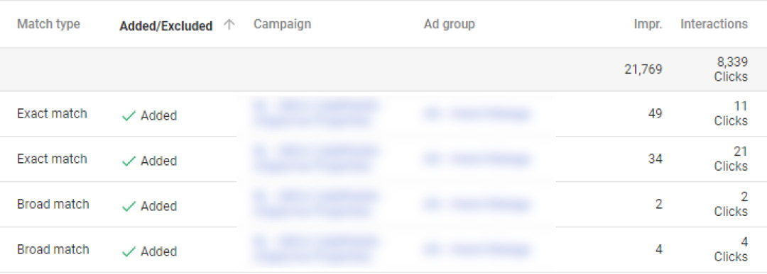 check search terms report in adwords and add or exclude keywords