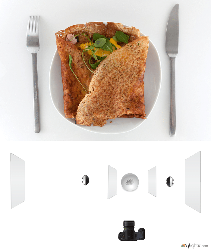 Food Photography Lighting Diagram