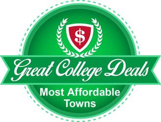 most-affordable