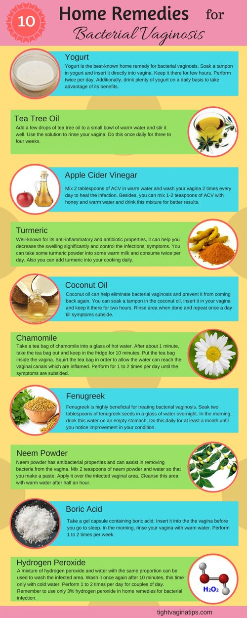 home remedies for bacterial vaginosis - infographic