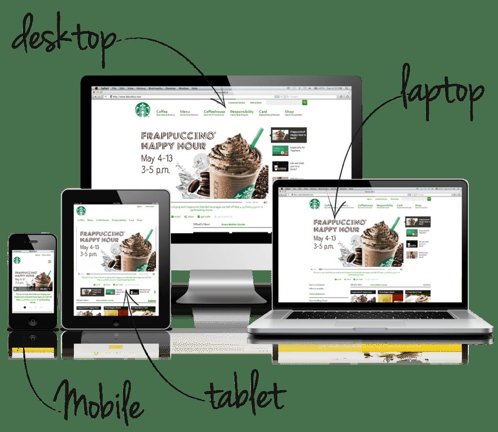 responsive web design company in Bangalore