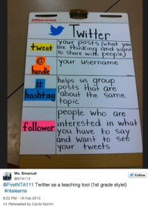 making the most of twitter in your classroom