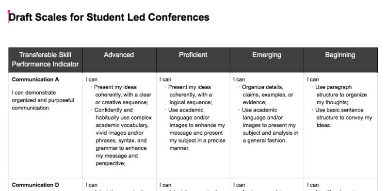 tying proficiencies to student-led conferences