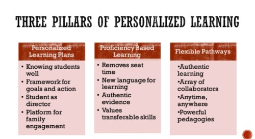 the three pillars of personalized learning