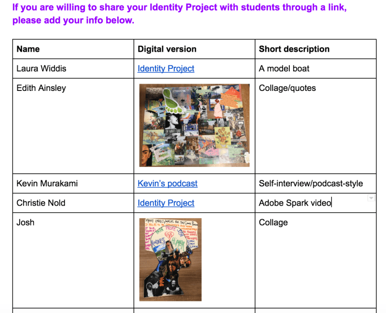 Photo of a table with identity project examples.