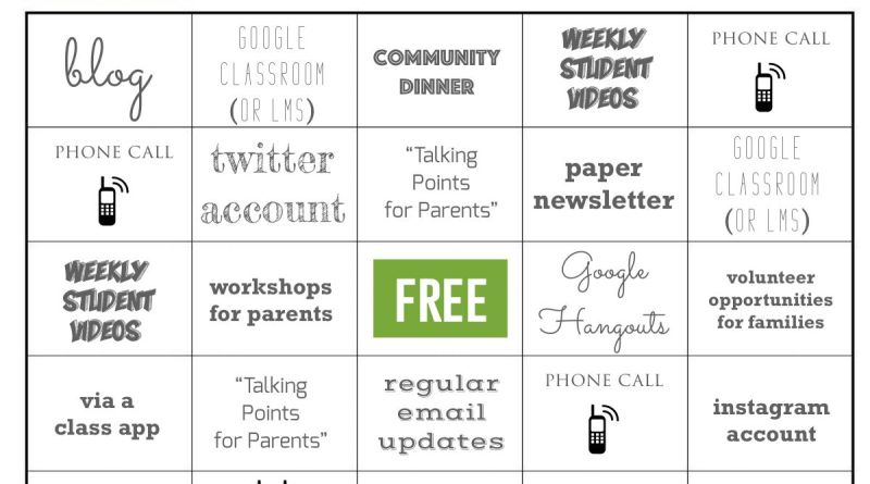 family communication bingo