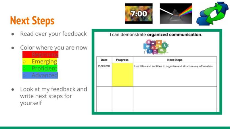 Screen shot of a slide that shows students what to write in their journal.