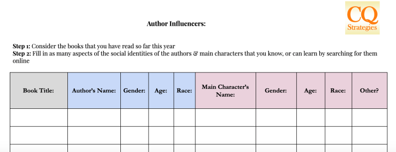 Screen shot of a blank table where students record the gender, age, race of the authors and main characters of books they have read. Equity and art.